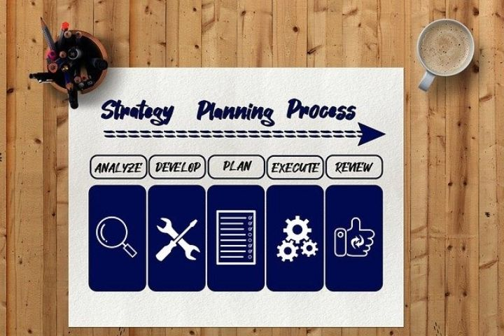 Growth Strategy-What-Do-You-Mean-By-It-Growth-Process-Of-Company