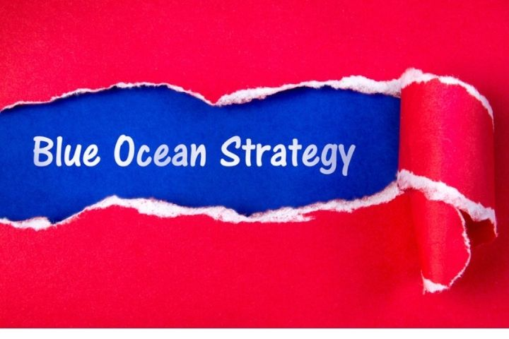 All You Need To Know About Blue Ocean Strategy Check The Strategies