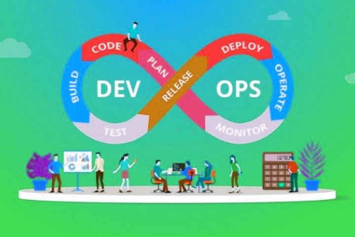 DevOps 5 Pillars Of DevOps Your Business Needs To Know
