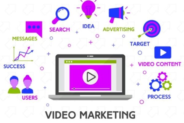 Video Marketing In 2021: Everything You Need To know