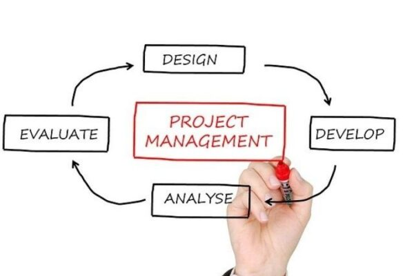 All You Need To Know About  Open Source Project Management Software