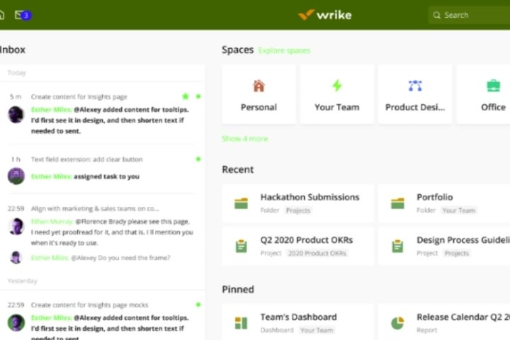All You Need To Know About Wrike - Check About The Software In Detail