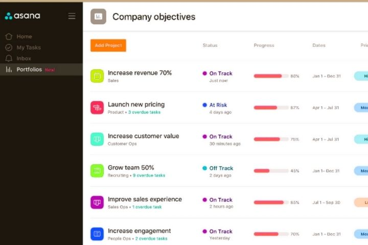 Asana - Keep All Your Programs Organized. Check About Software