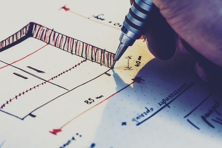 How To Create A Perfect Project Plan - Check Step By Step Process